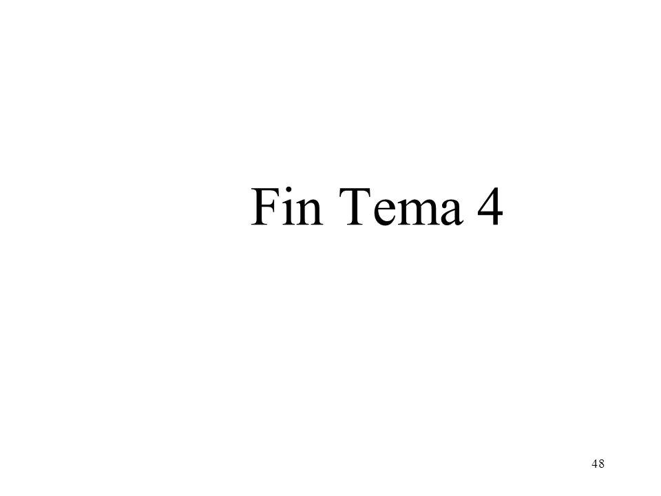 3/24/2017 Fin Tema 4