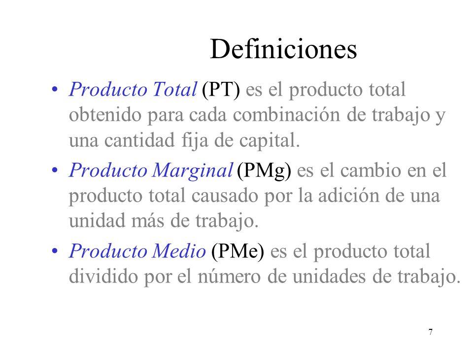 3/24/2017 Definiciones. Producto Total (PT) es el producto total obtenido para cada combinación de trabajo y una cantidad fija de capital.