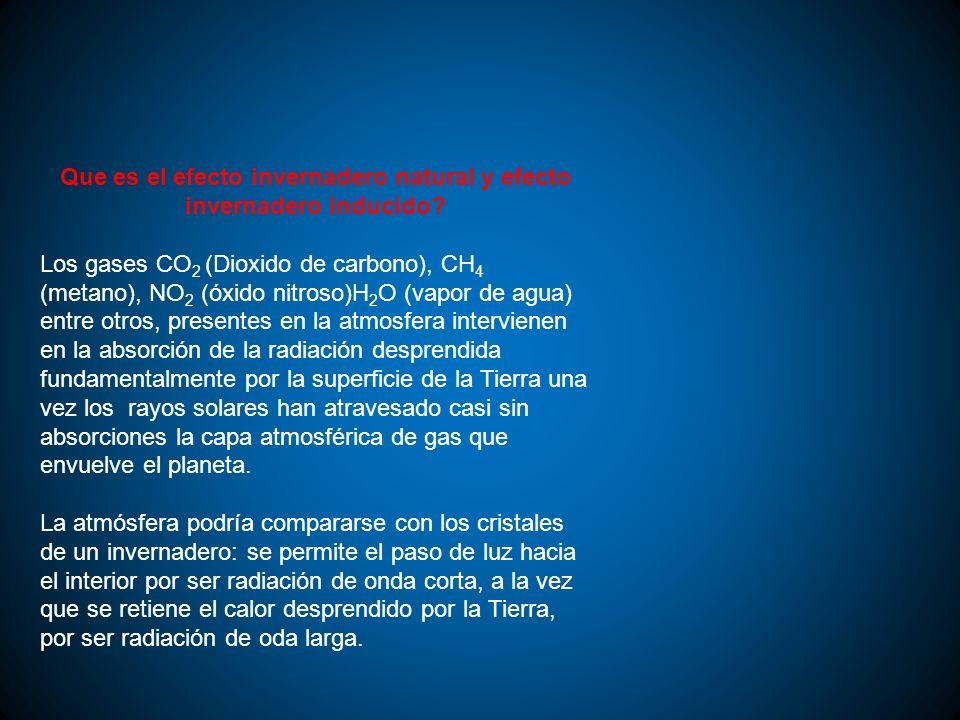 Que es el efecto invernadero natural y efecto invernadero inducido