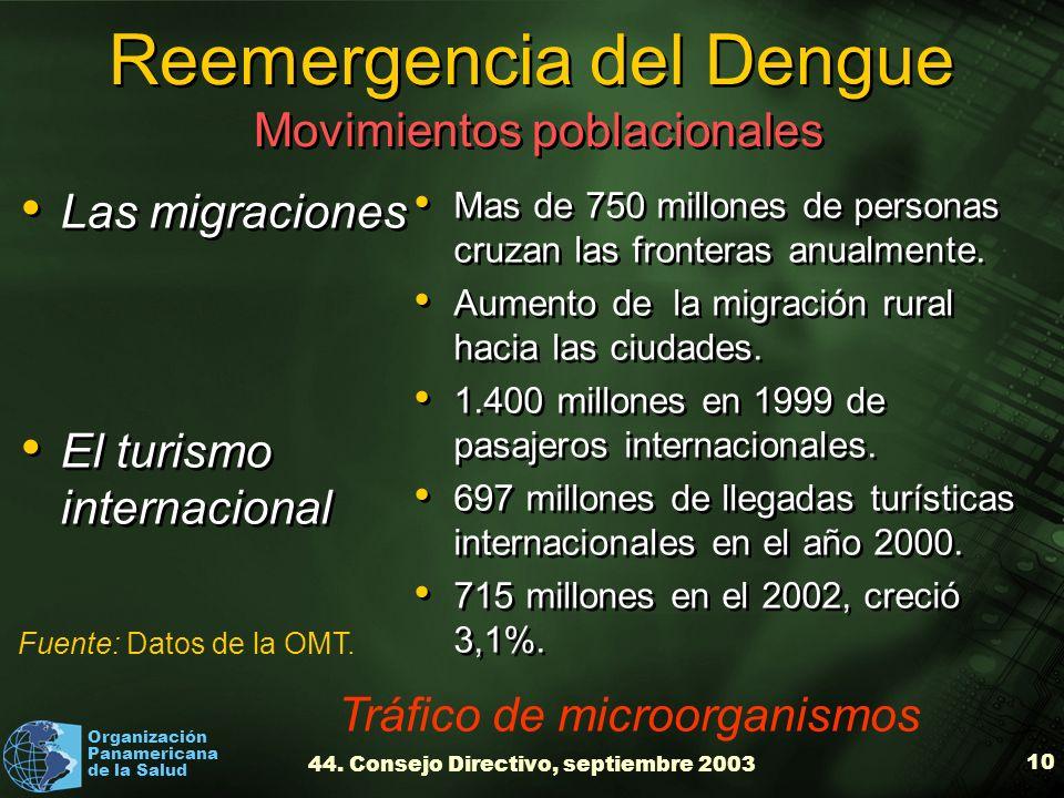 Reemergencia del Dengue Movimientos poblacionales