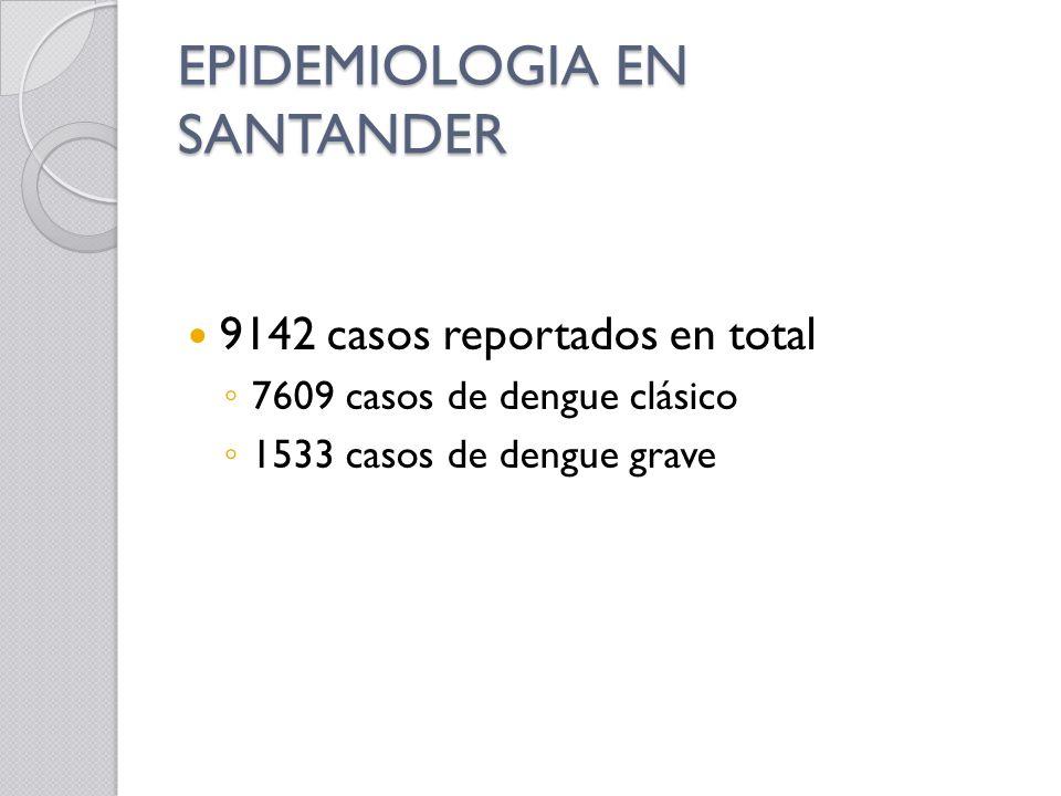EPIDEMIOLOGIA EN SANTANDER