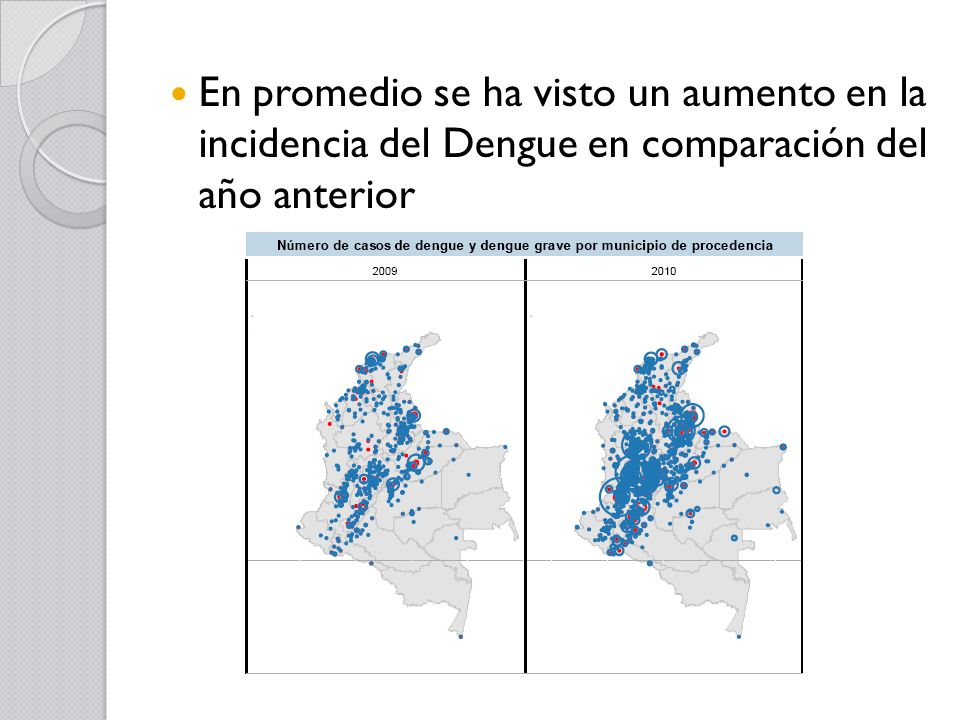 En promedio se ha visto un aumento en la incidencia del Dengue en comparación del año anterior