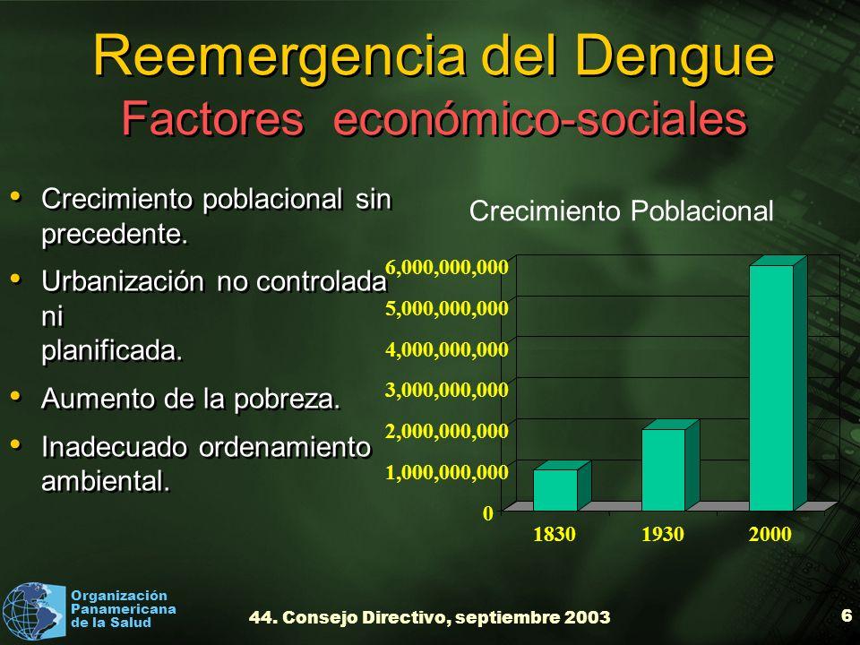 Reemergencia del Dengue Factores económico-sociales