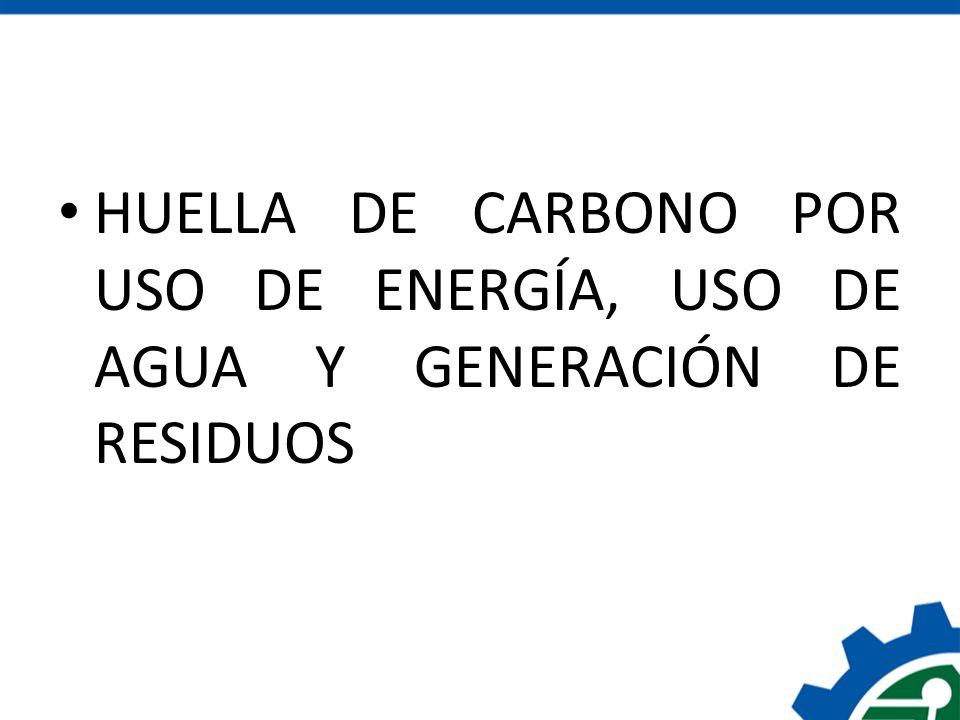 HUELLA DE CARBONO POR USO DE ENERGÍA, USO DE AGUA Y GENERACIÓN DE RESIDUOS