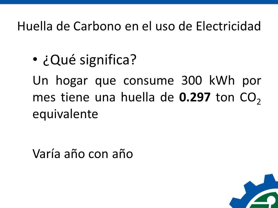 Huella de Carbono en el uso de Electricidad