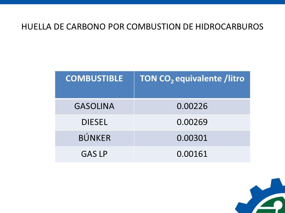 HUELLA DE CARBONO POR COMBUSTION DE HIDROCARBUROS