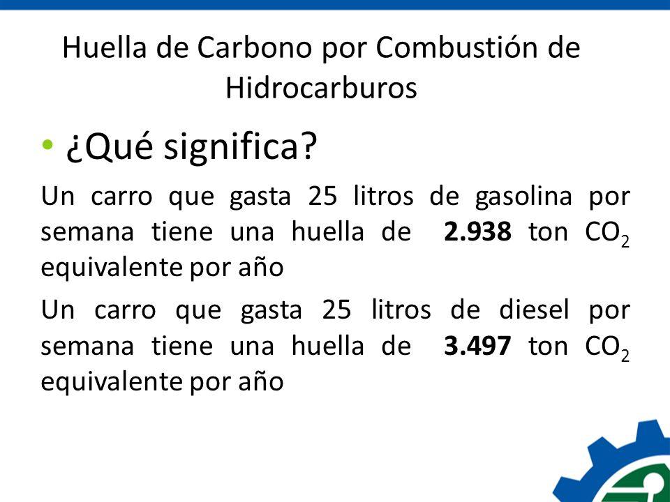 Huella de Carbono por Combustión de Hidrocarburos