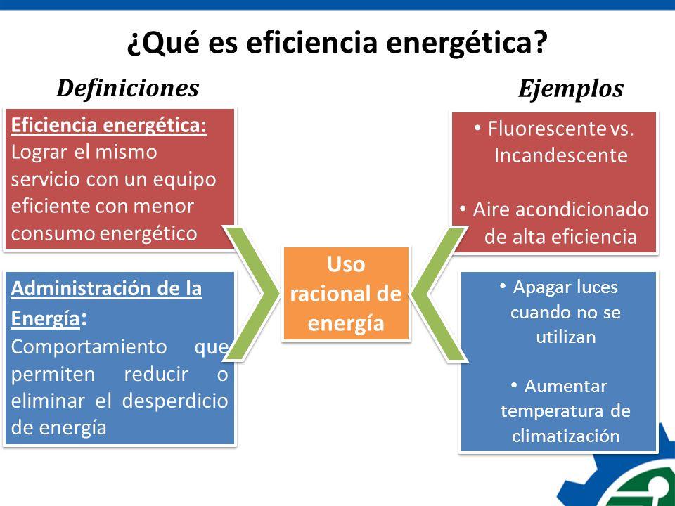 ¿Qué es eficiencia energética