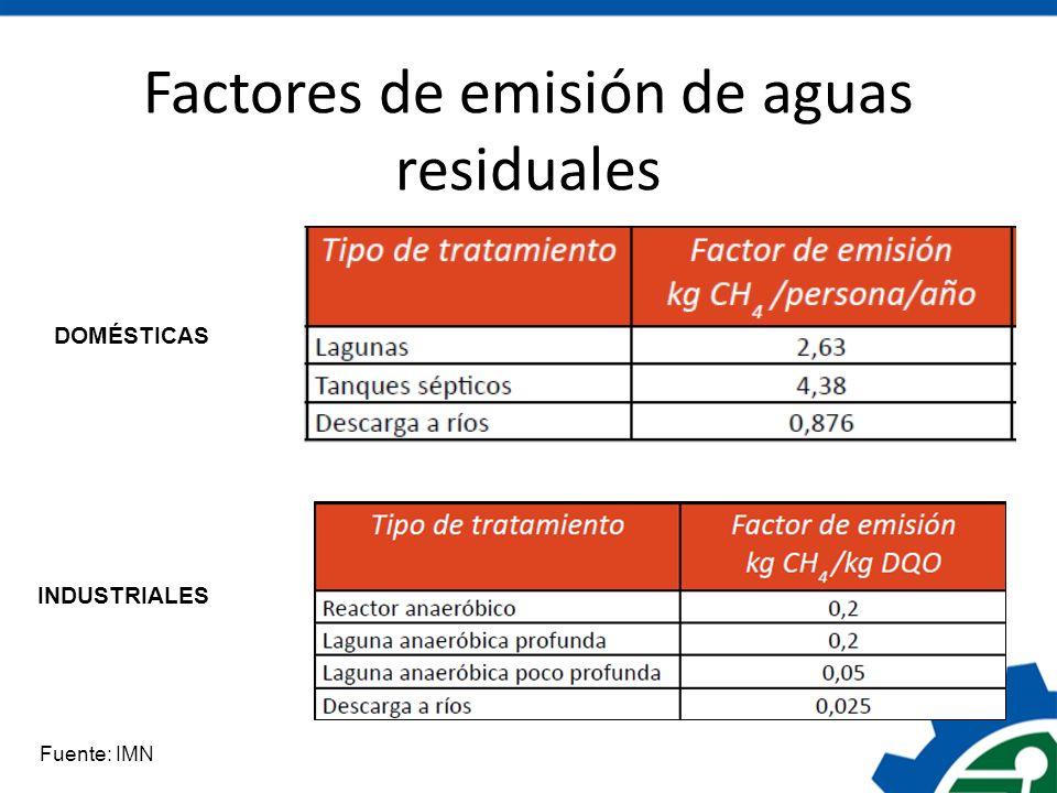 Factores de emisión de aguas residuales