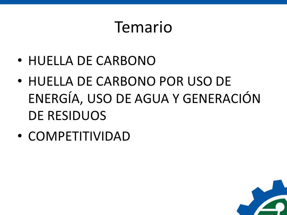 Temario HUELLA DE CARBONO