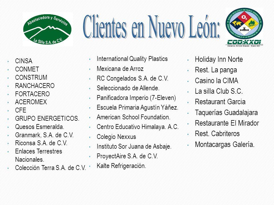Clientes en Nuevo León: