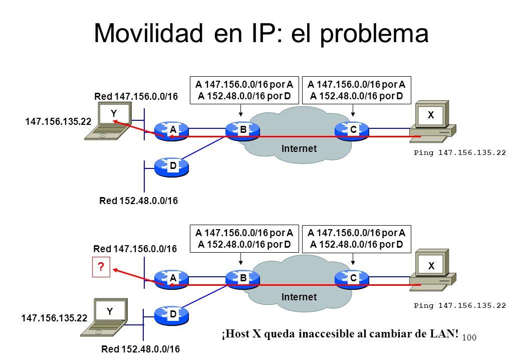 Movilidad en IP: el problema