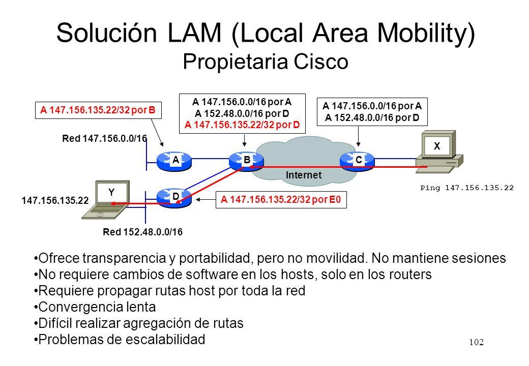 Solución LAM (Local Area Mobility) Propietaria Cisco