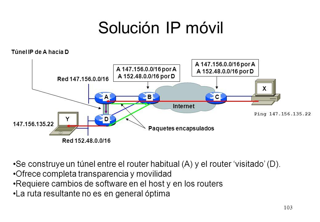 Solución IP móvil Túnel IP de A hacia D. A 147.156.0.0/16 por A. A 152.48.0.0/16 por D. A 147.156.0.0/16 por A.