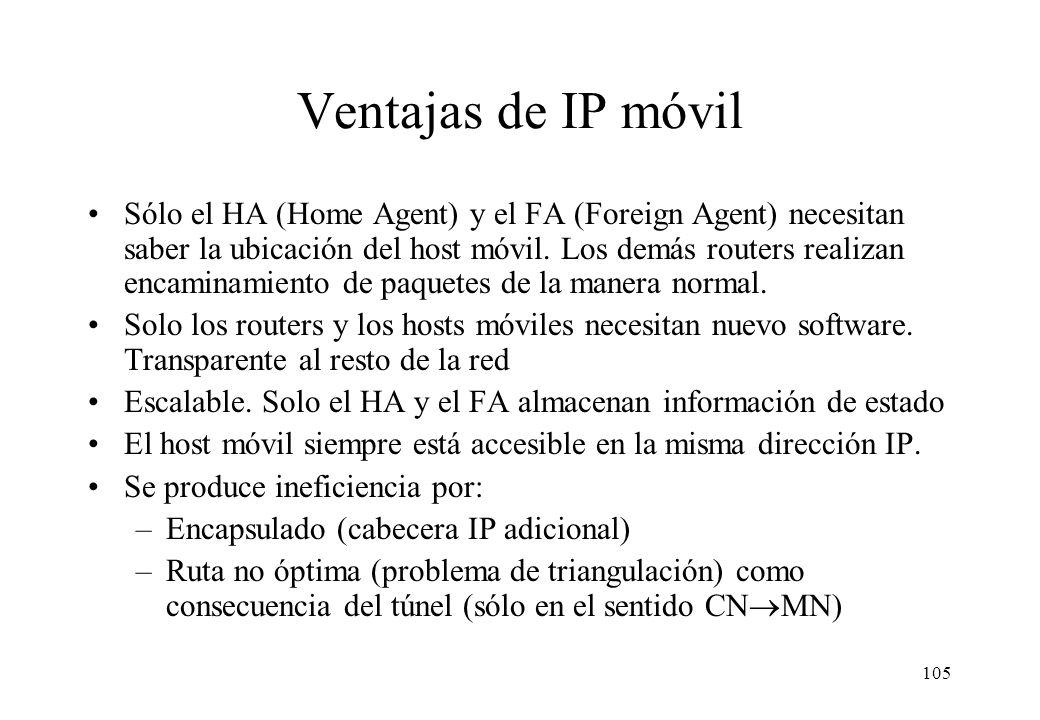 Ventajas de IP móvil