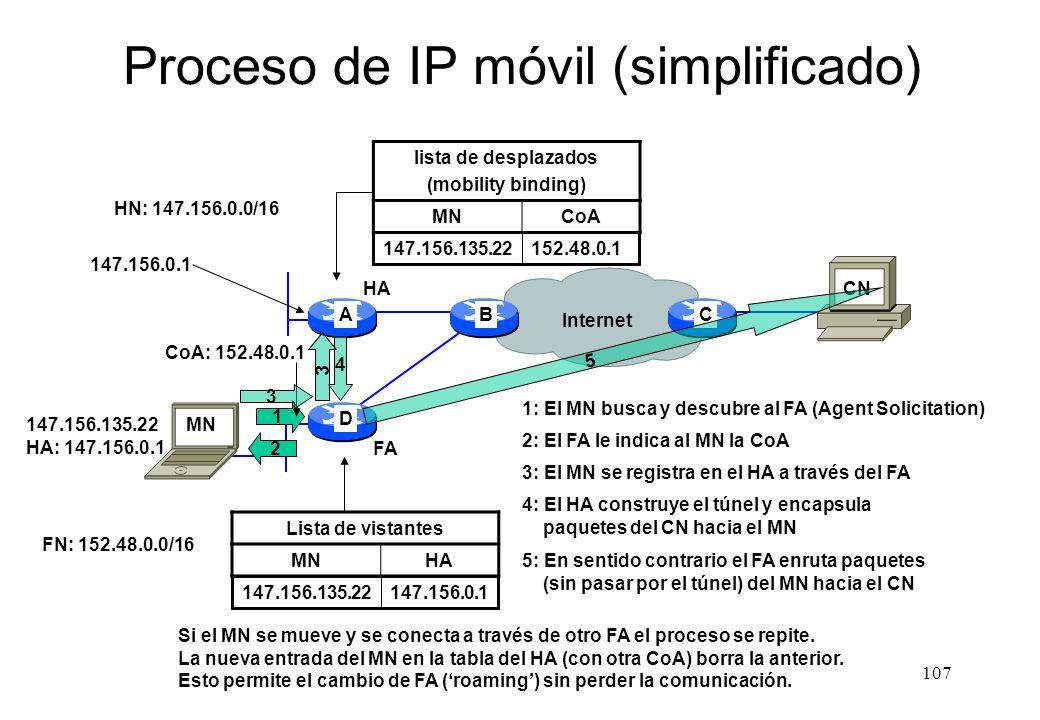 Proceso de IP móvil (simplificado)