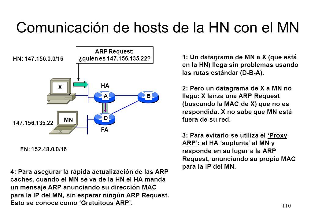 Comunicación de hosts de la HN con el MN