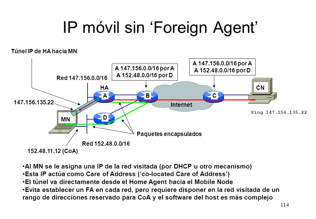 IP móvil sin 'Foreign Agent'