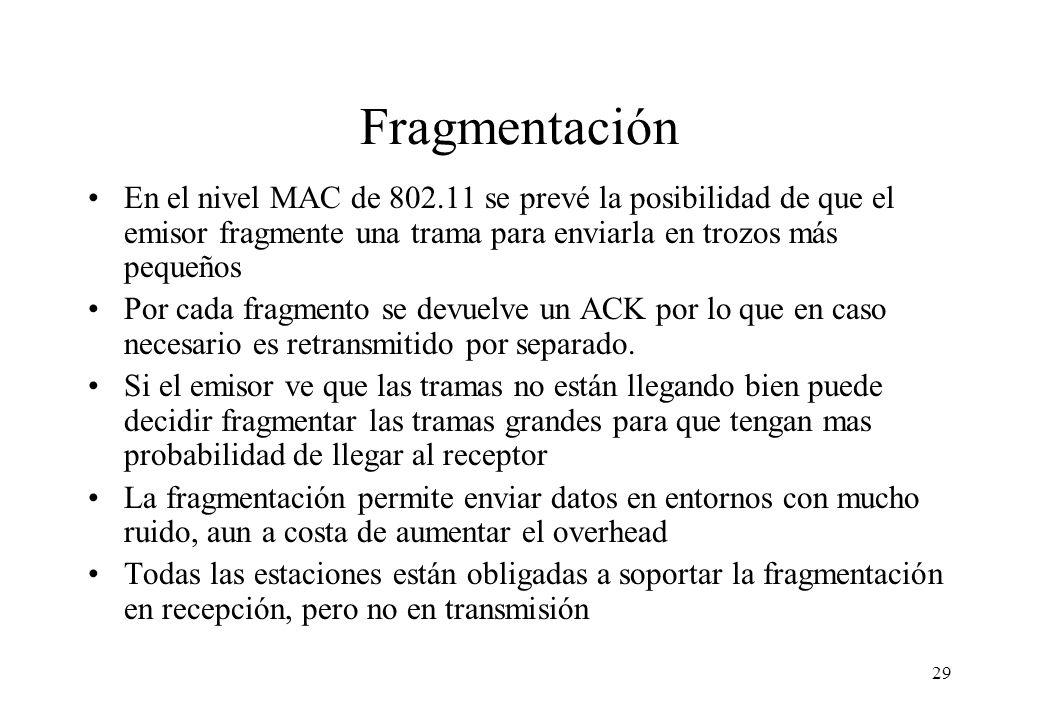 Fragmentación En el nivel MAC de 802.11 se prevé la posibilidad de que el emisor fragmente una trama para enviarla en trozos más pequeños.