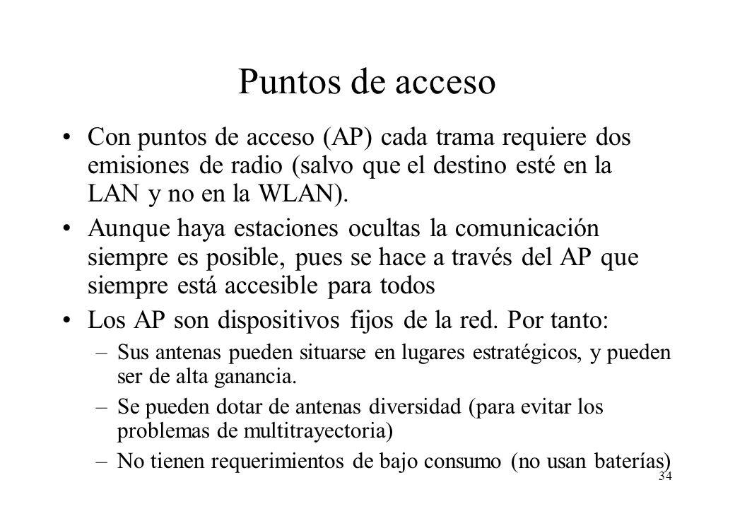 Puntos de acceso Con puntos de acceso (AP) cada trama requiere dos emisiones de radio (salvo que el destino esté en la LAN y no en la WLAN).