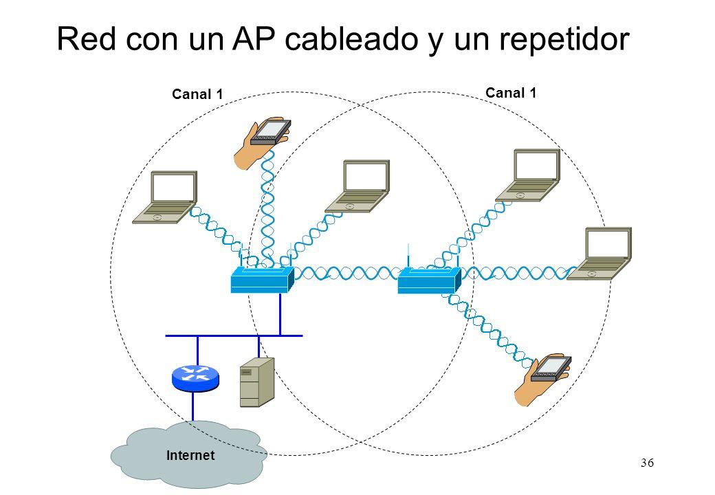 Red con un AP cableado y un repetidor