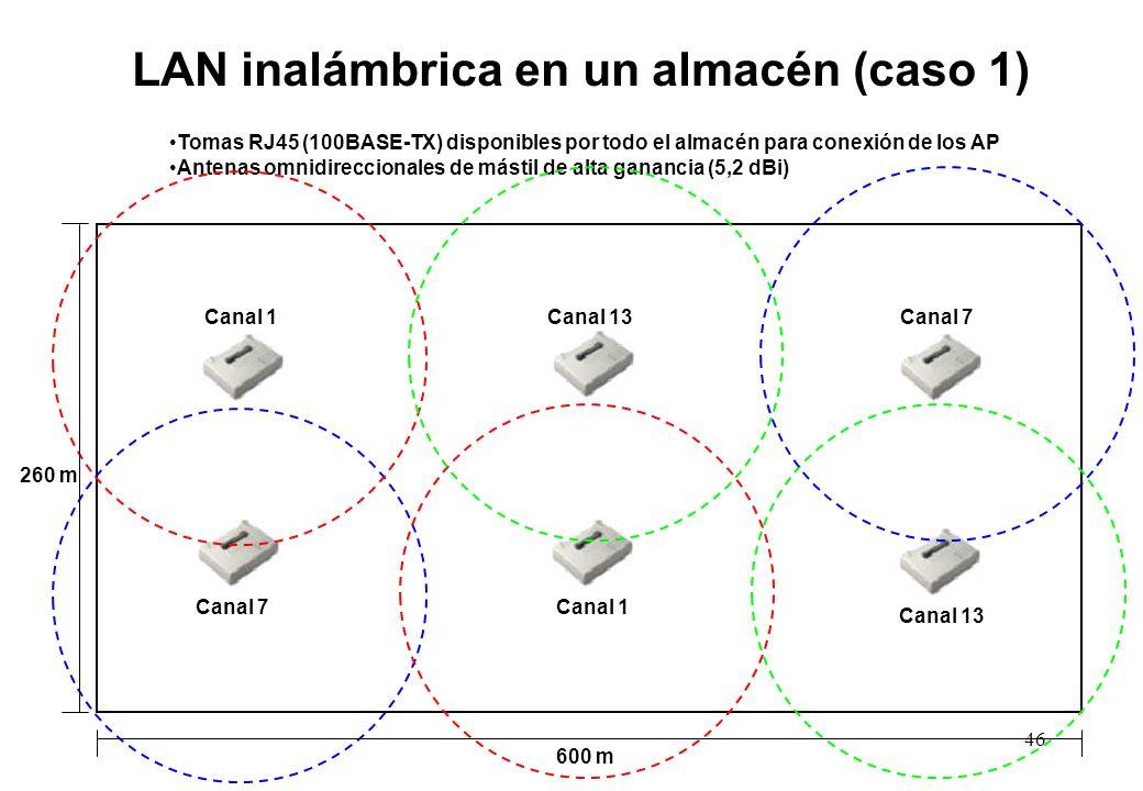 LAN inalámbrica en un almacén (caso 1)