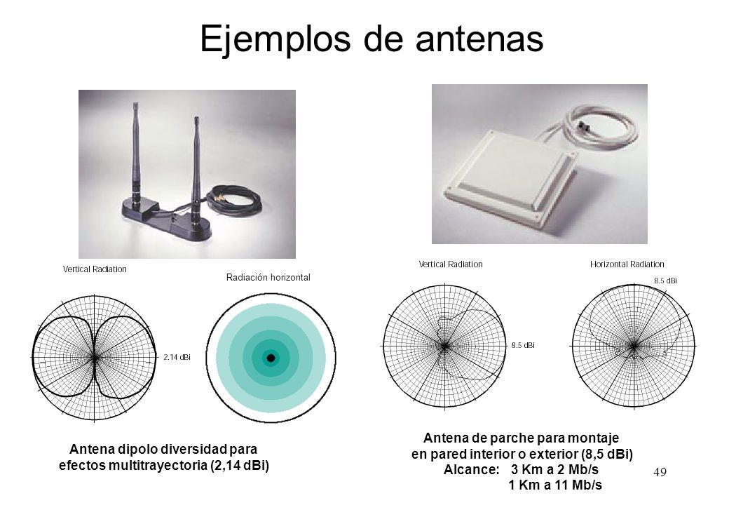 Ejemplos de antenas Antena de parche para montaje