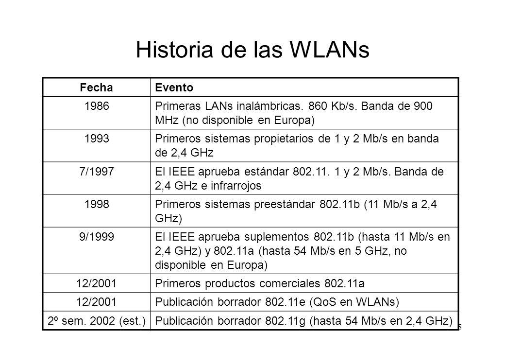 Historia de las WLANs Fecha Evento 1986