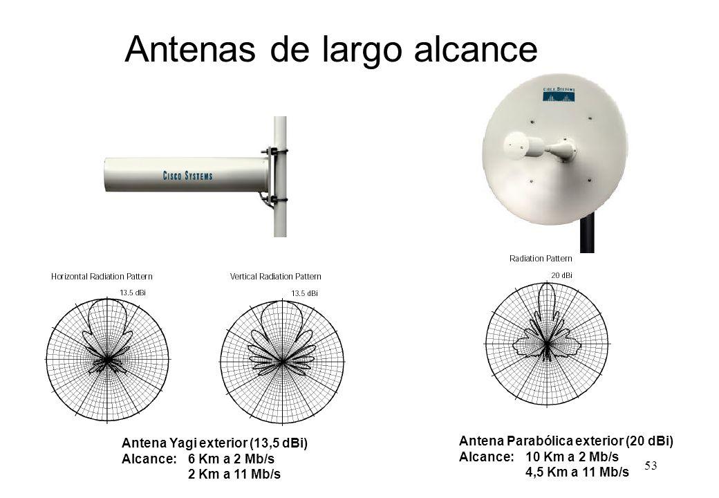 Antenas de largo alcance