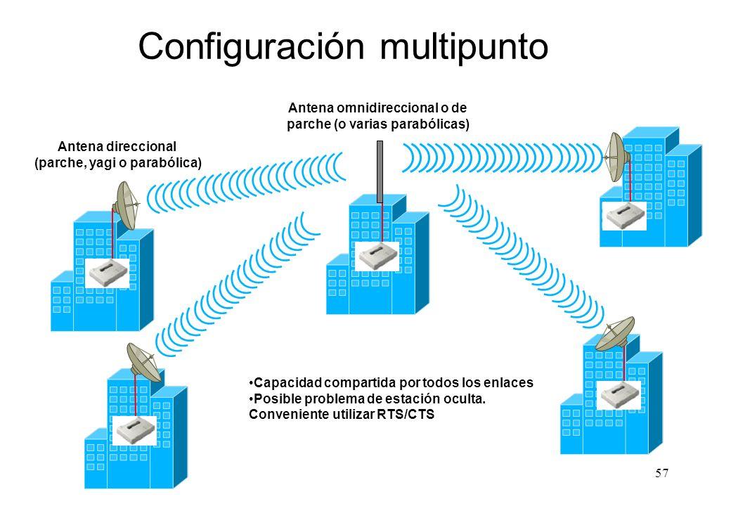Configuración multipunto