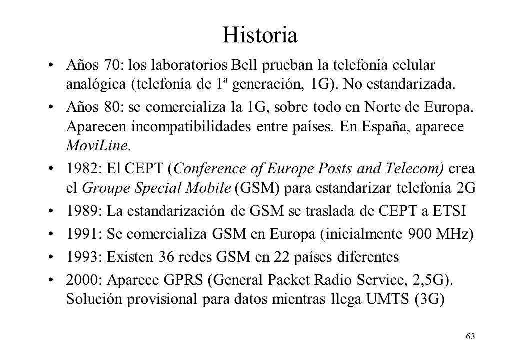 Historia Años 70: los laboratorios Bell prueban la telefonía celular analógica (telefonía de 1ª generación, 1G). No estandarizada.