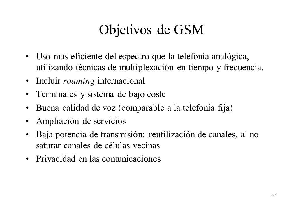 Objetivos de GSM Uso mas eficiente del espectro que la telefonía analógica, utilizando técnicas de multiplexación en tiempo y frecuencia.