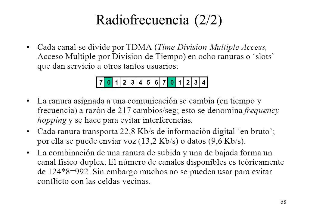Radiofrecuencia (2/2)