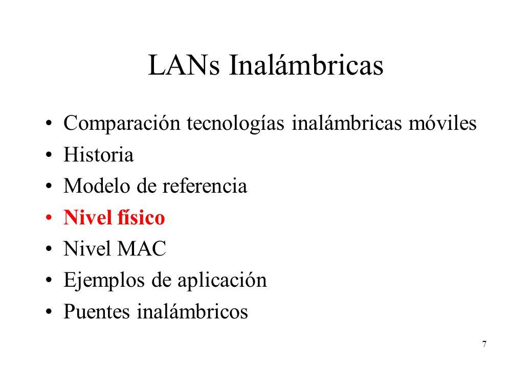 LANs Inalámbricas Comparación tecnologías inalámbricas móviles