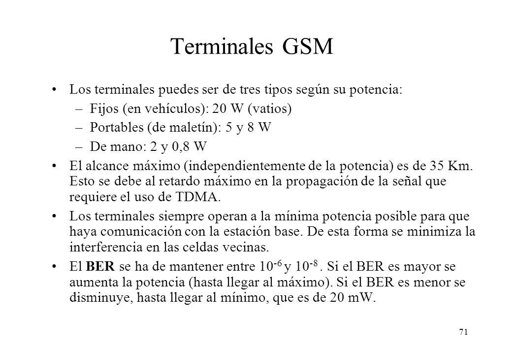 Terminales GSM Los terminales puedes ser de tres tipos según su potencia: Fijos (en vehículos): 20 W (vatios)