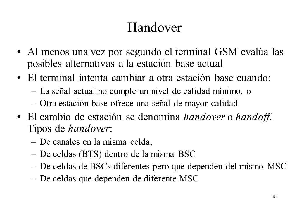 Handover Al menos una vez por segundo el terminal GSM evalúa las posibles alternativas a la estación base actual.
