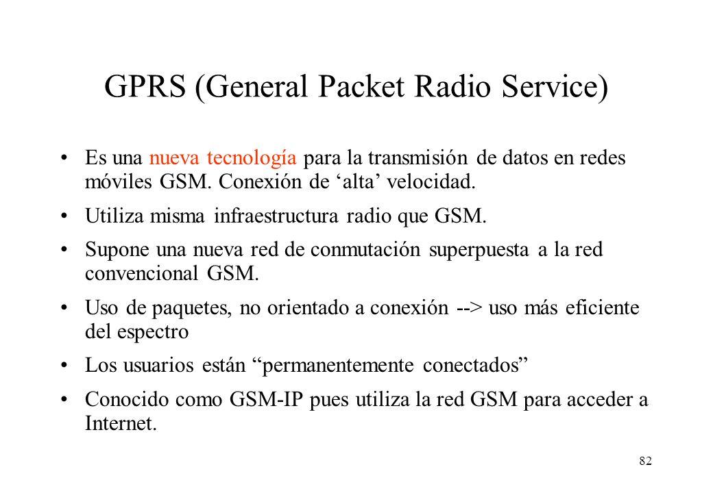 GPRS (General Packet Radio Service)