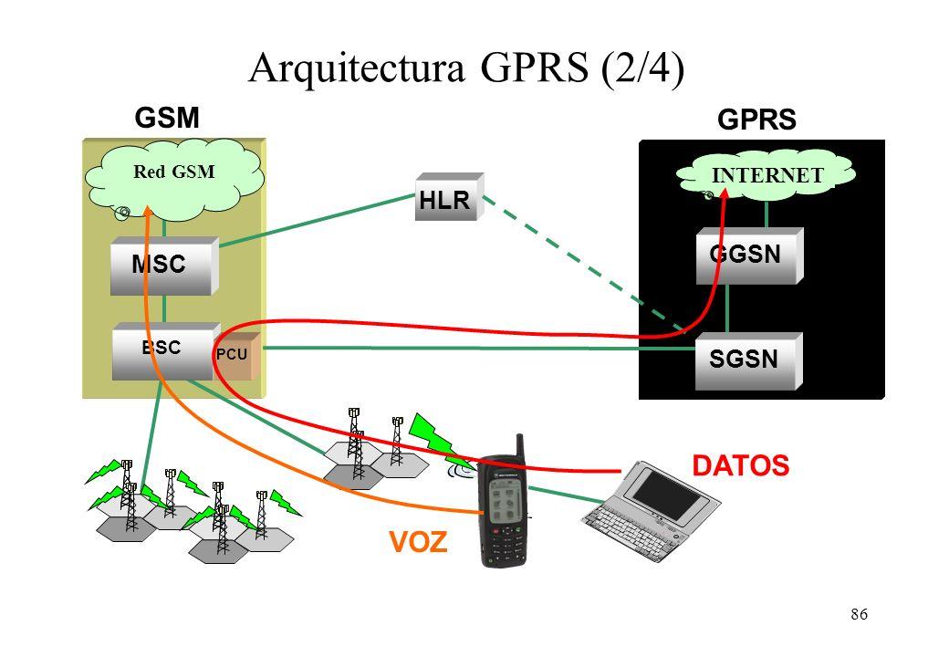 Arquitectura GPRS (2/4) GSM GPRS DATOS VOZ HLR GGSN MSC SGSN INTERNET