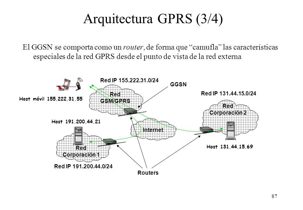 Arquitectura GPRS (3/4)