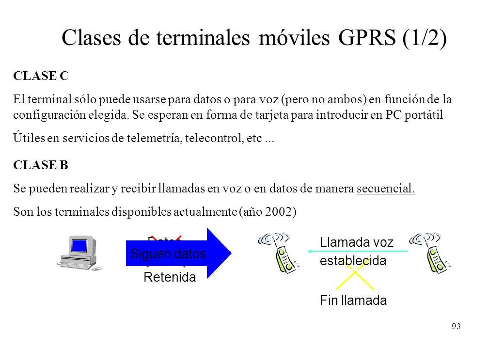 Clases de terminales móviles GPRS (1/2)
