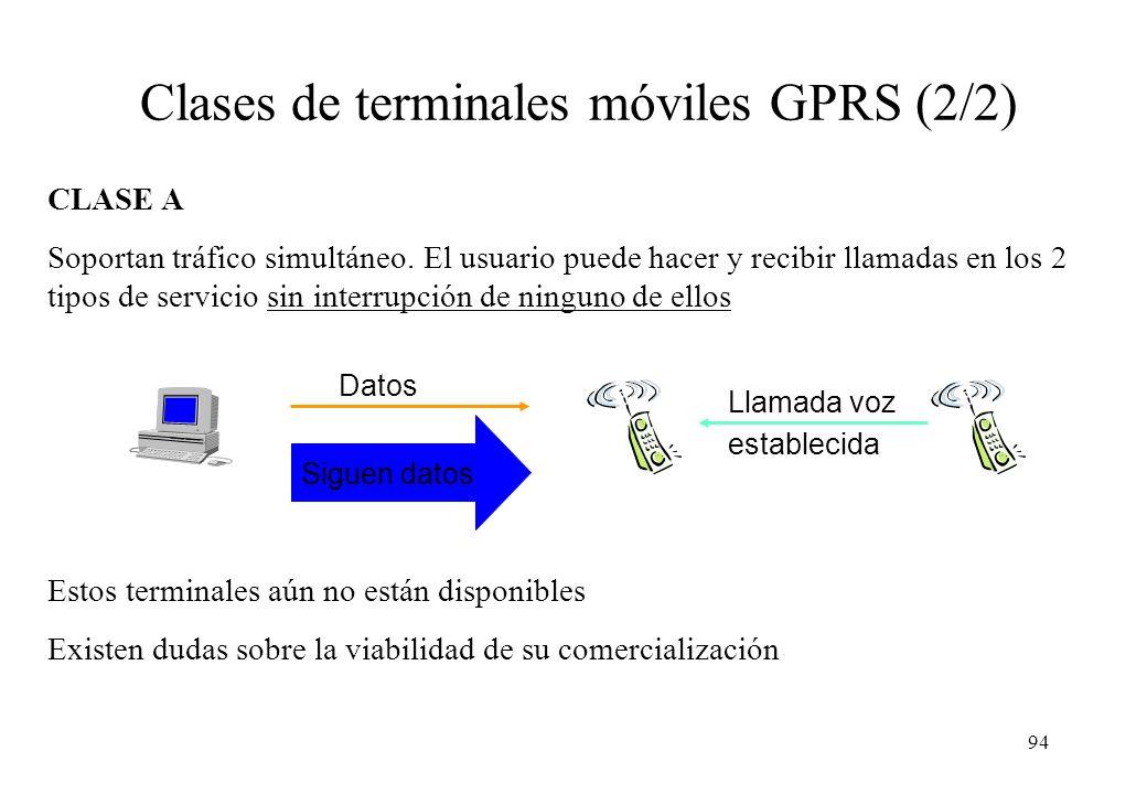 Clases de terminales móviles GPRS (2/2)