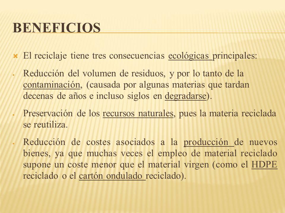Beneficios El reciclaje tiene tres consecuencias ecológicas principales: