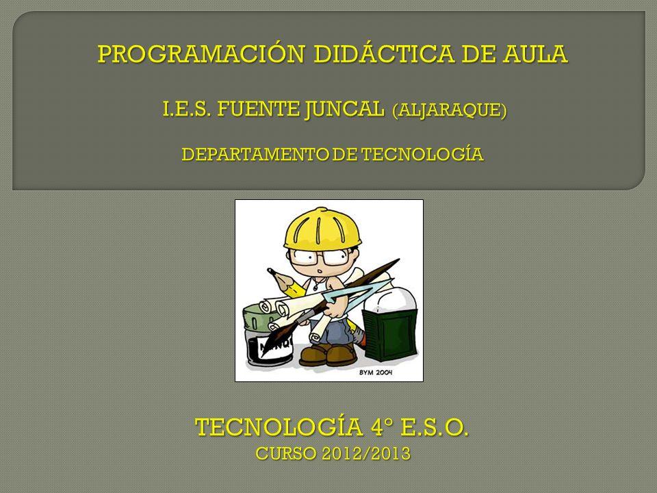 PROGRAMACIÓN DIDÁCTICA DE AULA I. E. S