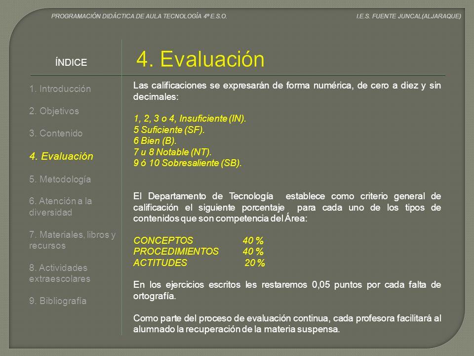 4. Evaluación 4. Evaluación ÍNDICE