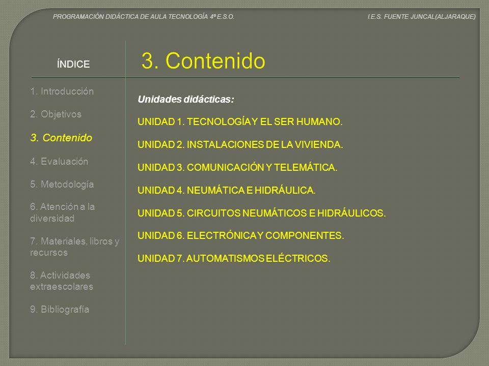 3. Contenido 3. Contenido ÍNDICE 1. Introducción Unidades didácticas: