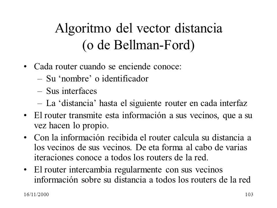 Algoritmo del vector distancia (o de Bellman-Ford)