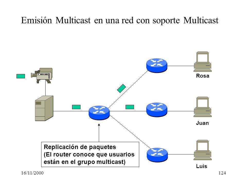 Emisión Multicast en una red con soporte Multicast