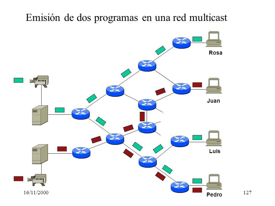 Emisión de dos programas en una red multicast