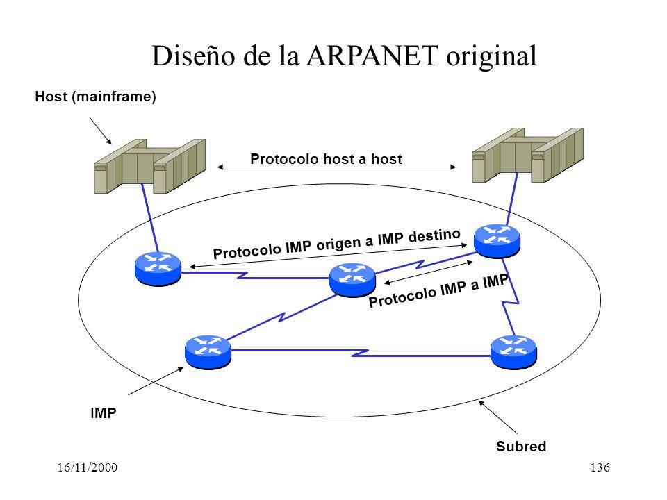 Diseño de la ARPANET original