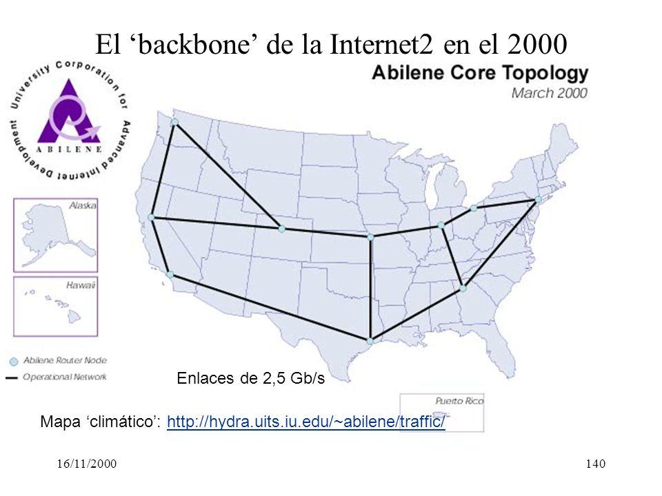 El 'backbone' de la Internet2 en el 2000